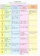 Английский язык 2 кл. Устный вводный курс к учебнику